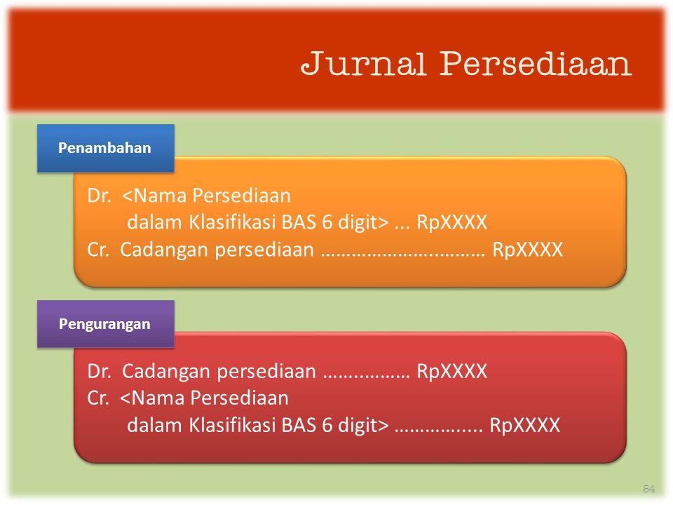 Jurnal Persediaan Dr.<Nama Persediaan dalam Klasifikasi BAS 6 digit>...