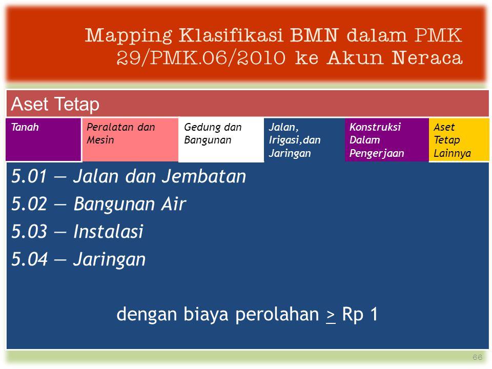 Mapping Klasifikasi BMN dalam PMK 29/PMK.06/2010 ke Akun Neraca Aset Tetap TanahPeralatan dan Mesin Gedung dan Bangunan Jalan, Irigasi,dan Jaringan Konstruksi Dalam Pengerjaan Aset Tetap Lainnya 5.01 — Jalan dan Jembatan 5.02 — Bangunan Air 5.03 — Instalasi 5.04 — Jaringan dengan biaya perolahan > Rp 1 66