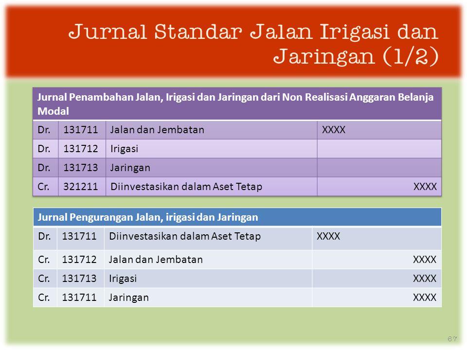 Jurnal Standar Jalan Irigasi dan Jaringan (1/2) 67 Jurnal Pengurangan Jalan, irigasi dan Jaringan Dr.131711Diinvestasikan dalam Aset TetapXXXX Cr.131712Jalan dan JembatanXXXX Cr.131713IrigasiXXXX Cr.131711JaringanXXXX