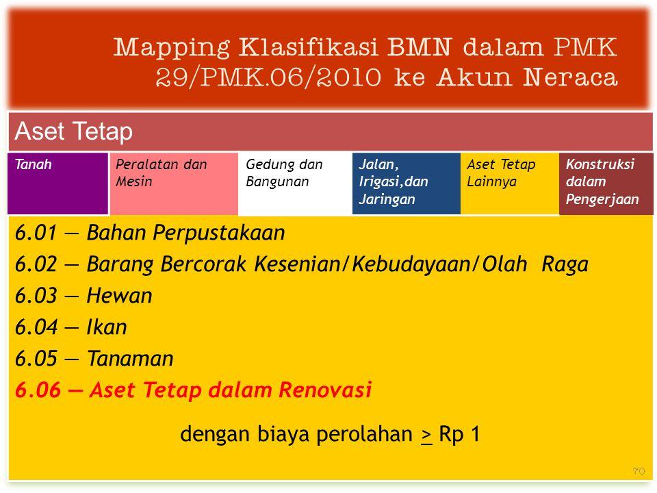 Mapping Klasifikasi BMN dalam PMK 29/PMK.06/2010 ke Akun Neraca Aset Tetap TanahPeralatan dan Mesin Gedung dan Bangunan Jalan, Irigasi,dan Jaringan Aset Tetap Lainnya Konstruksi dalam Pengerjaan 6.01 — Bahan Perpustakaan 6.02 — Barang Bercorak Kesenian/Kebudayaan/Olah Raga 6.03 — Hewan 6.04 — Ikan 6.05 — Tanaman 6.06 — Aset Tetap dalam Renovasi dengan biaya perolahan > Rp 1 70
