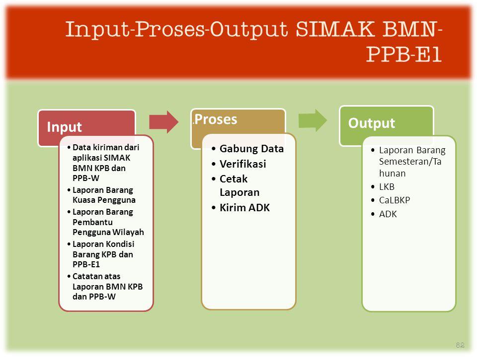 Input-Proses-Output SIMAK BMN- PPB-E1 Input •Data kiriman dari aplikasi SIMAK BMN KPB dan PPB-W •Laporan Barang Kuasa Pengguna •Laporan Barang Pembantu Pengguna Wilayah •Laporan Kondisi Barang KPB dan PPB-E1 •Catatan atas Laporan BMN KPB dan PPB-W s Proses •Gabung Data •Verifikasi •Cetak Laporan •Kirim ADK Output •Laporan Barang Semesteran/Ta hunan •LKB •CaLBKP •ADK 82