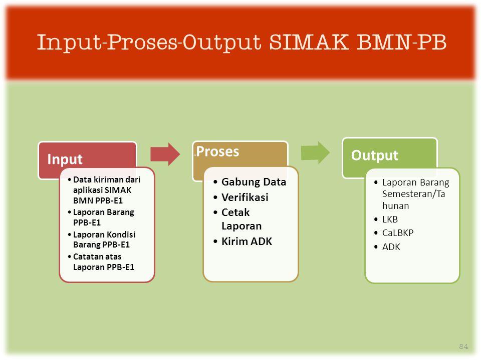 Input-Proses-Output SIMAK BMN-PB Input •Data kiriman dari aplikasi SIMAK BMN PPB-E1 •Laporan Barang PPB-E1 •Laporan Kondisi Barang PPB-E1 •Catatan atas Laporan PPB-E1 s Proses •Gabung Data •Verifikasi •Cetak Laporan •Kirim ADK Output •Laporan Barang Semesteran/Ta hunan •LKB •CaLBKP •ADK 84