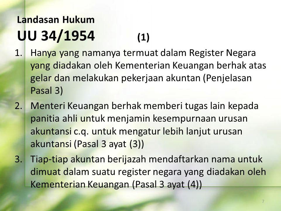 Landasan Hukum UU 34/1954 (1) 1.Hanya yang namanya termuat dalam Register Negara yang diadakan oleh Kementerian Keuangan berhak atas gelar dan melakuk