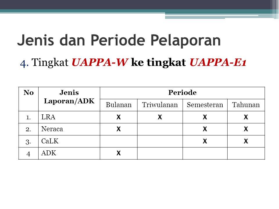 Jenis dan Periode Pelaporan 4. Tingkat UAPPA-W ke tingkat UAPPA-E1 NoJenis Laporan/ADK Periode BulananTriwulananSemesteranTahunan 1.LRA XXXX 2.Neraca