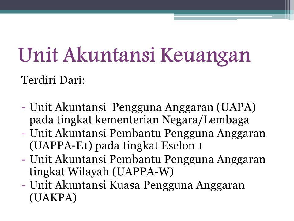 Unit Akuntansi Keuangan Terdiri Dari: -Unit Akuntansi Pengguna Anggaran (UAPA) pada tingkat kementerian Negara/Lembaga -Unit Akuntansi Pembantu Penggu