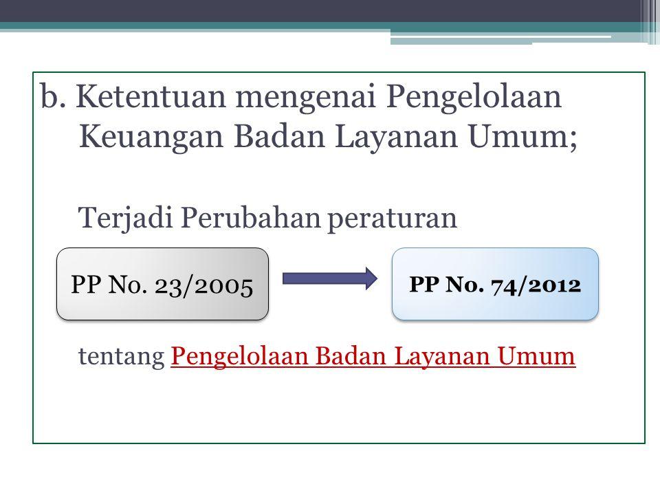 b. Ketentuan mengenai Pengelolaan Keuangan Badan Layanan Umum; Terjadi Perubahan peraturan tentang Pengelolaan Badan Layanan Umum PP No. 23/2005 PP No