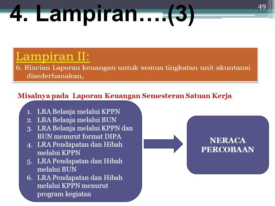 49 4. Lampiran….(3) Lampiran II: 6. Rincian Laporan keuangan untuk semua tingkatan unit akuntansi disederhanakan, Lampiran II: 6. Rincian Laporan keua