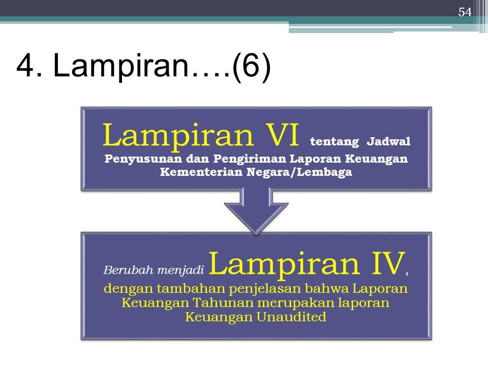 54 4. Lampiran….(6) Berubah menjadi Lampiran IV, dengan tambahan penjelasan bahwa Laporan Keuangan Tahunan merupakan laporan Keuangan Unaudited Lampir
