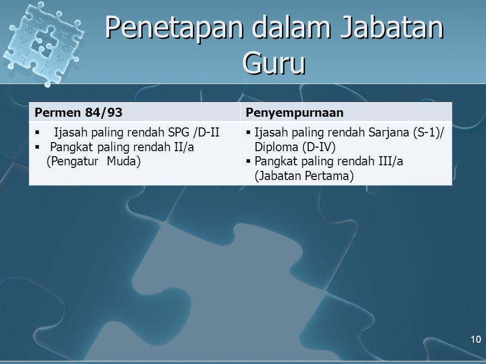 Penetapan dalam Jabatan Guru Permen 84/93Penyempurnaan  Ijasah paling rendah SPG /D-II  Pangkat paling rendah II/a (Pengatur Muda)  Ijasah paling rendah Sarjana (S-1)/ Diploma (D-IV)  Pangkat paling rendah III/a (Jabatan Pertama) 10