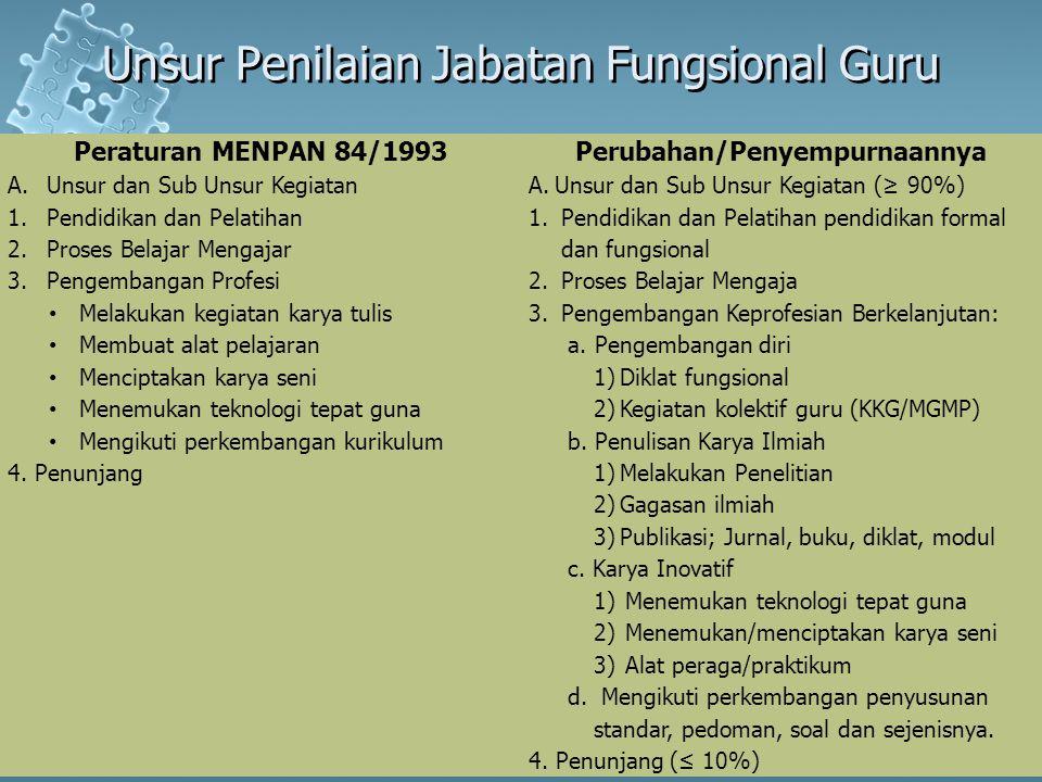 Jenjang Jabatan dan Pangkat Guru 6