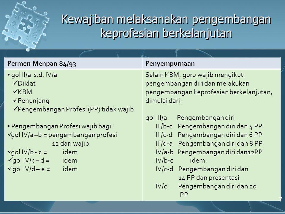 (3)Jenjang pangkat untuk masing-masing jabatan Guru sebagaimana dimaksud pada ayat (2), adalah jenjang pangkat dan jabatan berdasarkan jumlah angka kredit yang dimiliki untuk masing-masing jenjang jabatan.
