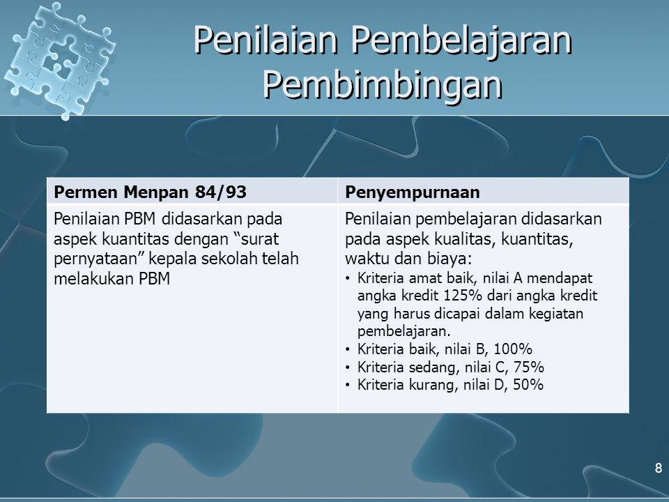 BAB VII RINCIAN KEGIATAN DAN UNSUR YANG DINILAI Pasal 13 (1) Rincian kegiatan Guru Kelas sebagai berikut : a.