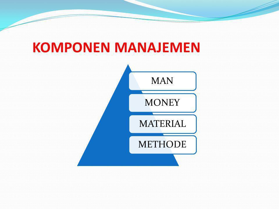 KOMPONEN MANAJEMEN MANMONEY MATERIAL METHODE