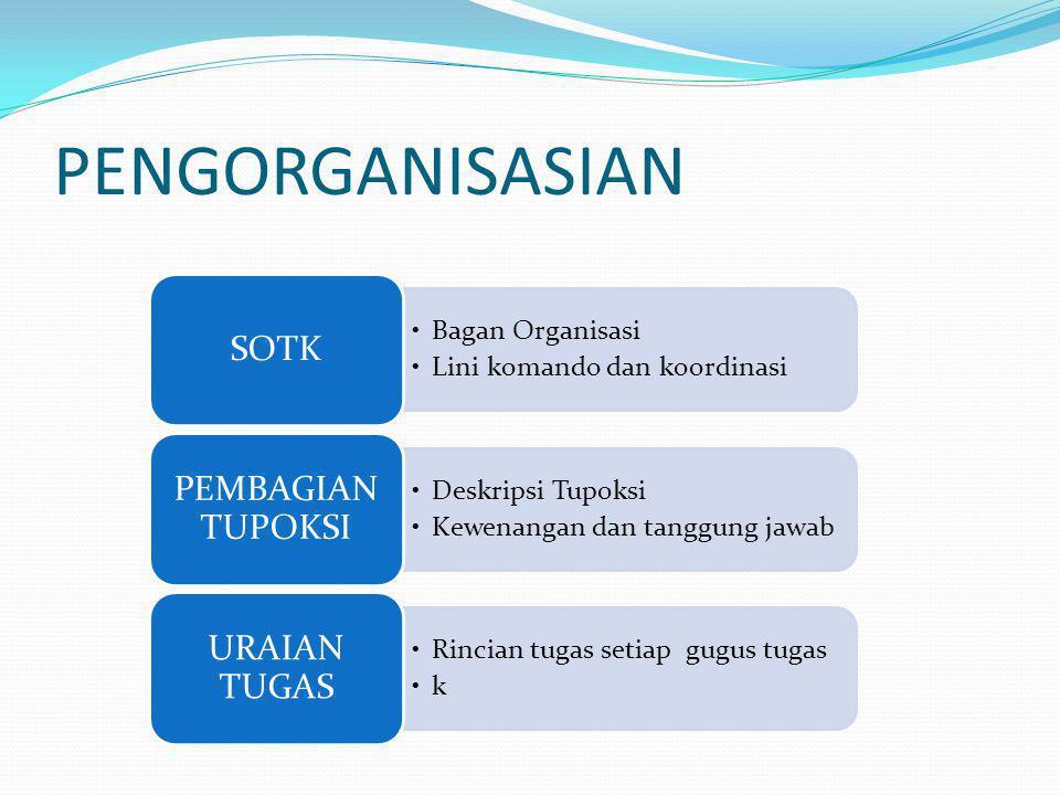 PENGORGANISASIAN •Bagan Organisasi •Lini komando dan koordinasi SOTK •Deskripsi Tupoksi •Kewenangan dan tanggung jawab PEMBAGIAN TUPOKSI •Rincian tuga
