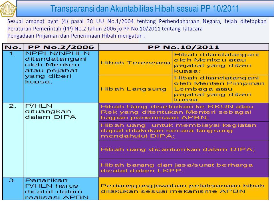 Sesuai amanat ayat (4) pasal 38 UU No.1/2004 tentang Perbendaharaan Negara, telah ditetapkan Peraturan Pemerintah (PP) No.2 tahun 2006 jo PP No.10/2011 tentang Tatacara Pengadaan Pinjaman dan Penerimaan Hibah mengatur : Transparansi dan Akuntabilitas Hibah sesuai PP 10/2011