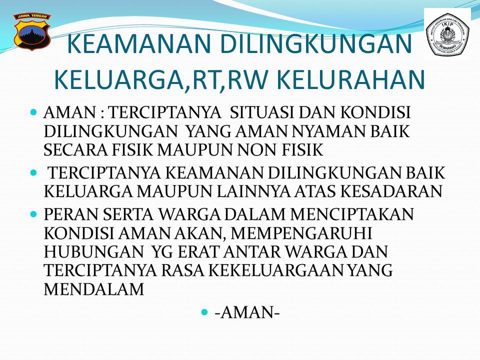 DASAR  1.UUD 1945 PSL 30 (1) tentang Hak dan Kewajiban Warga Negara untuk ikut serta dalam Usaha Pertahanan dan Keamanan Negara  2.UU No.2 Th 2002 Psl 3 (1) tentang Pengemban Fungsi Kepolisian Negara Republik Indonesia yang dinbantu oleh bentuk-bentuk Pengamanan Swakarsa  3.Skep Kapolri No.Pol:Skep /737/X/2005 tentang Model Polmas dalam penyelenggaraan Tugas Polri
