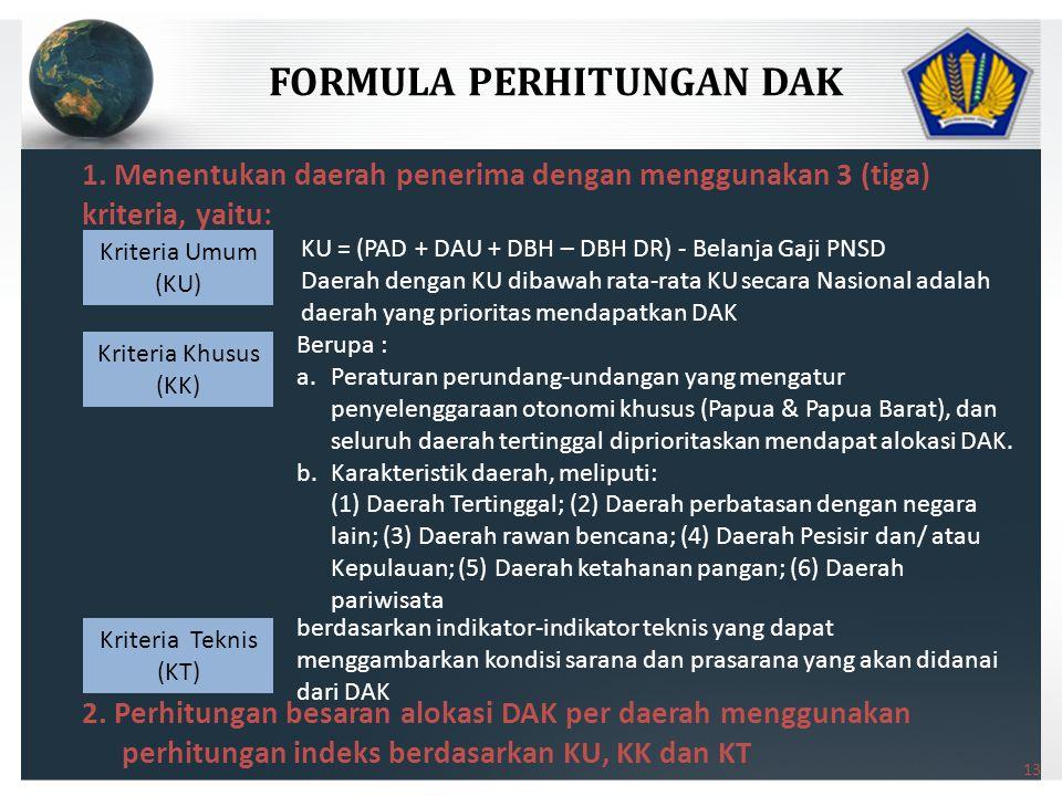 BAGAN PERHITUNGAN ALOKASI DAK KEMAMPUAN KEUANGANDAERAH (IFN < 1) KEMAMPUAN KEUANGANDAERAH (IFN < 1) PERATURAN PERUNDANGAN PERATURAN PERUNDANGAN KARAKTERISTIK DAERAH (IKW ) KARAKTERISTIK DAERAH (IKW ) INDEKS FISKAL & WILAYAH (IFW) = (0,5IFN + 0,5IKW) INDEKS FISKAL & WILAYAH (IFW) = (0,5IFN + 0,5IKW) IFW > 1 INDIKATOR KEBUTUHAN TEKNIS INDEKS TEKNIS IT = (Indikator Teknis) INDEKS TEKNIS IT = (Indikator Teknis) INDEKS FISKAL WILAYAH & TEKNIS (IFWT-1) = (0,5 IFW + 0,5 IT) INDEKS FISKAL WILAYAH & TEKNIS (IFWT-1) = (0,5 IFW + 0,5 IT) IFWT-1 > 1 DAERAH TIDAK LAYAK DAERAH TIDAK LAYAK DAERAH LAYAK DAERAH LAYAK BOBOT DAK Per Daerah Per Bidang (BD) = IFWT-2 * IKK BOBOT DAK Per Daerah Per Bidang (BD) = IFWT-2 * IKK ALOKASI DAK per BIDANG (ADB) = (BD/  BD)* PAGU per BIDANG ALOKASI DAK per BIDANG (ADB) = (BD/  BD)* PAGU per BIDANG DAERAH TIDAK LAYAK UNTUK BIDANG TERTENTU DAERAH TIDAK LAYAK UNTUK BIDANG TERTENTU ALOKASI DAK Utk DAERAH (AD) = (ADB1)+(ADB2)+….(ADBn) ALOKASI DAK Utk DAERAH (AD) = (ADB1)+(ADB2)+….(ADBn) NO YES NO YES NO No INDEKS FISKAL WILAYAH & TEKNIS (IFWT-2) = (0,2 IFW + 0,8 IT) INDEKS FISKAL WILAYAH & TEKNIS (IFWT-2) = (0,2 IFW + 0,8 IT) INDEKS TEKNIS IT = (Indikator Teknis) ; IT > 0 INDEKS TEKNIS IT = (Indikator Teknis) ; IT > 0 Yes Kriteria UmumKriteria Khusus Kriteria Teknis 1 2 3 4 14