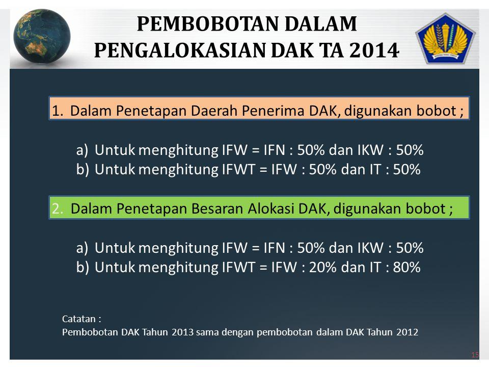 15 1.Dalam Penetapan Daerah Penerima DAK, digunakan bobot ; a)Untuk menghitung IFW = IFN : 50% dan IKW : 50% b)Untuk menghitung IFWT = IFW : 50% dan IT : 50% 2.Dalam Penetapan Besaran Alokasi DAK, digunakan bobot ; a)Untuk menghitung IFW = IFN : 50% dan IKW : 50% b)Untuk menghitung IFWT = IFW : 20% dan IT : 80% Catatan : Pembobotan DAK Tahun 2013 sama dengan pembobotan dalam DAK Tahun 2012 PEMBOBOTAN DALAM PENGALOKASIAN DAK TA 2014