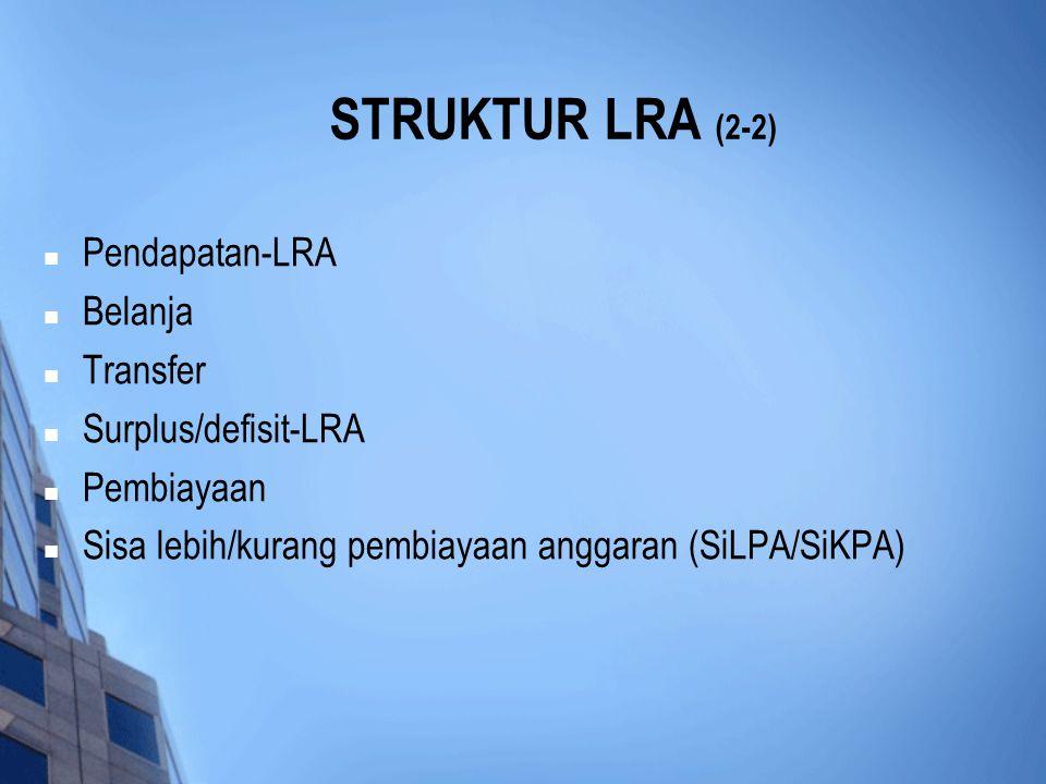 Pendapatan-LRA  Belanja  Transfer  Surplus/defisit-LRA  Pembiayaan  Sisa lebih/kurang pembiayaan anggaran (SiLPA/SiKPA) STRUKTUR LRA (2-2)