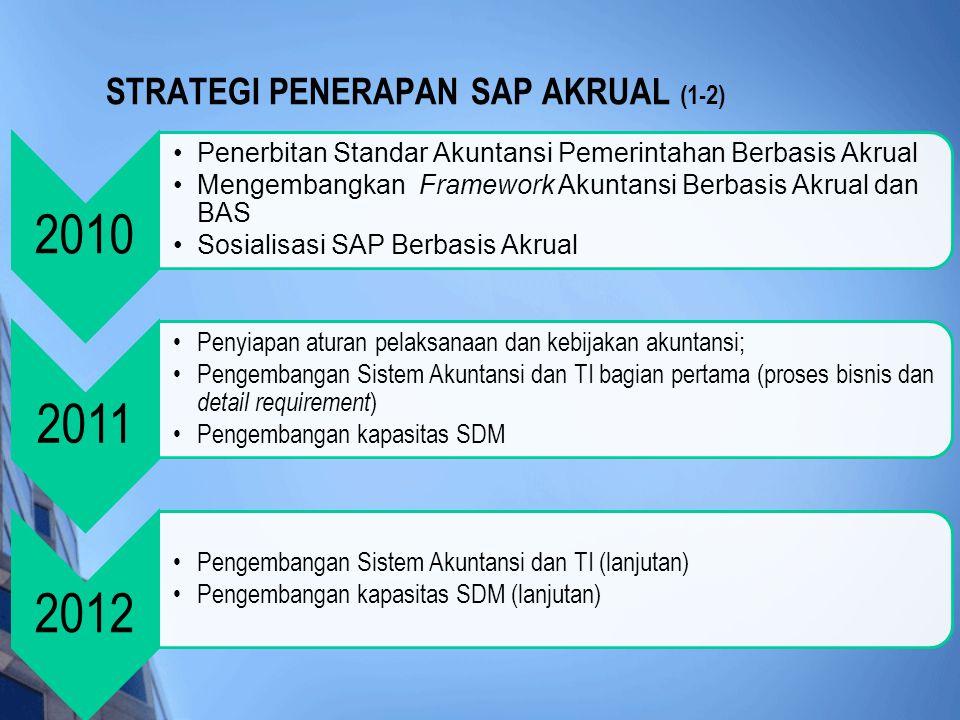 2010 •Penerbitan Standar Akuntansi Pemerintahan Berbasis Akrual •Mengembangkan Framework Akuntansi Berbasis Akrual dan BAS •Sosialisasi SAP Berbasis A