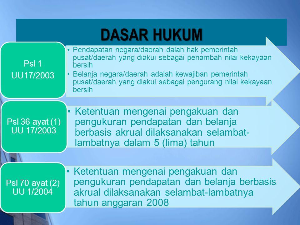 DASAR HUKUM •Pendapatan negara/daerah dalah hak pemerintah pusat/daerah yang diakui sebagai penambah nilai kekayaan bersih •Belanja negara/daerah adal