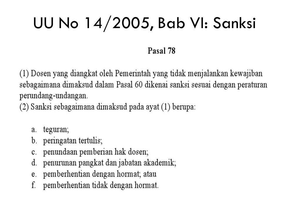 UU No 14/2005, Bab VI: Sanksi