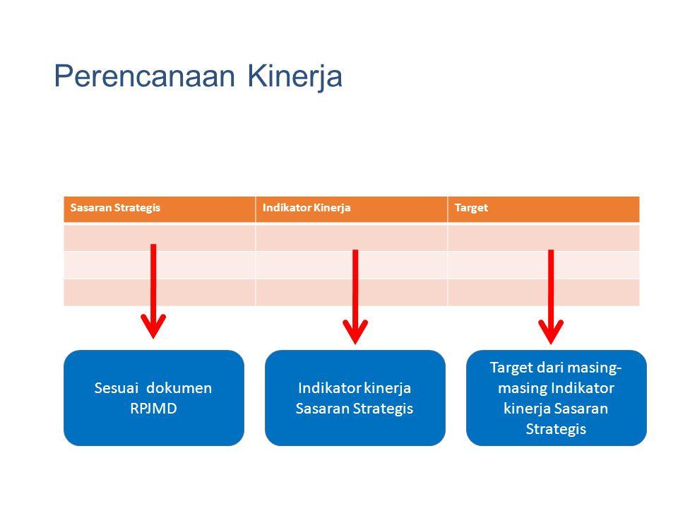 Perencanaan Kinerja Sasaran StrategisIndikator KinerjaTarget Formulir Rencana Kinerja tahunaan (RKT) Pemerintah Provinsi/Kabupaten/Kota Provinsi/Kabup