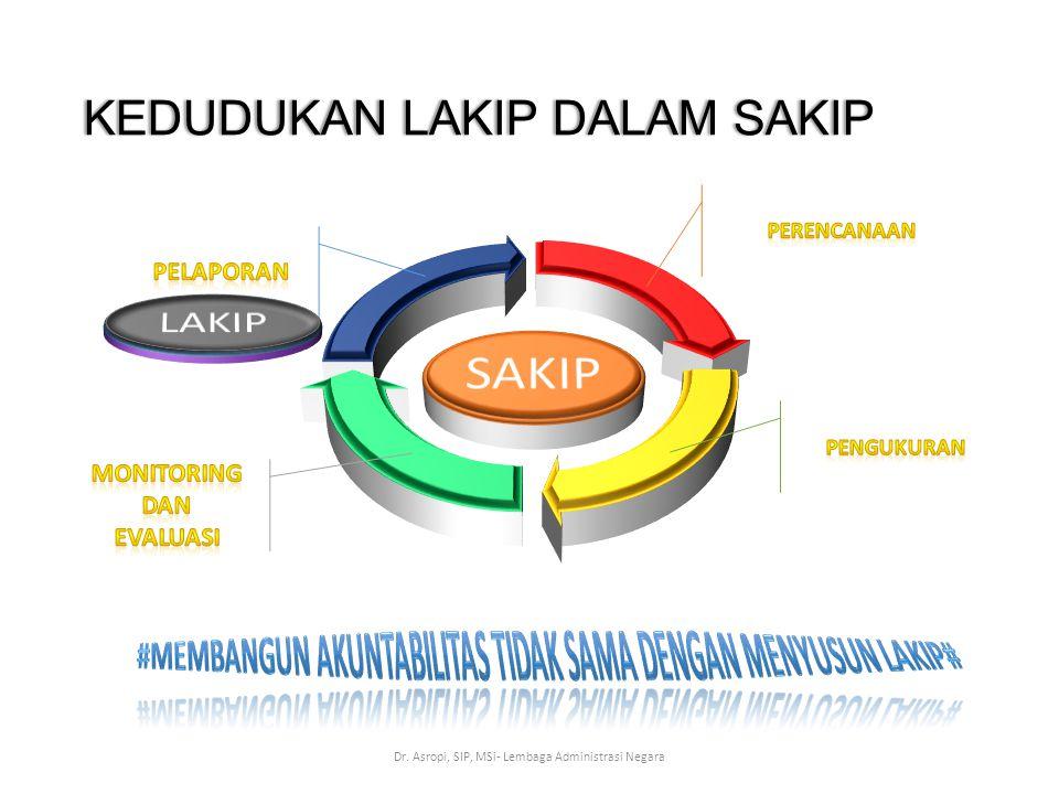 KEDUDUKAN LAKIP DALAM SAKIPKEDUDUKAN LAKIP DALAM SAKIP Dr. Asropi, SIP, MSi- Lembaga Administrasi Negara