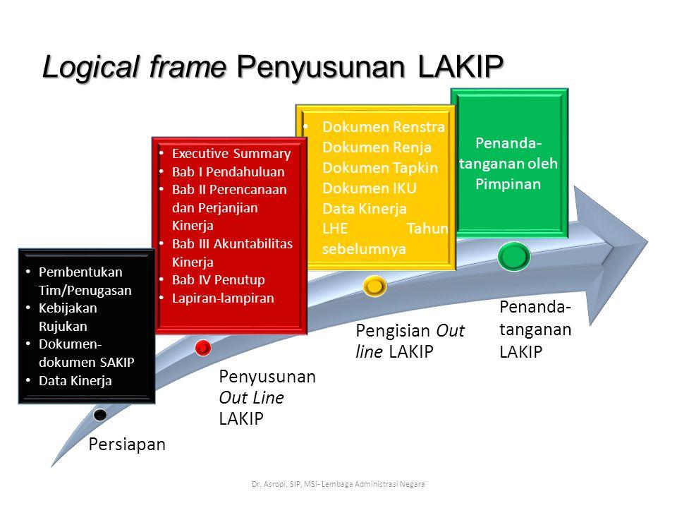 Logical frame Penyusunan LAKIP Dr. Asropi, SIP, MSi- Lembaga Administrasi Negara Penyusunan Out Line LAKIP Persiapan Pengisian Out line LAKIP Penanda-