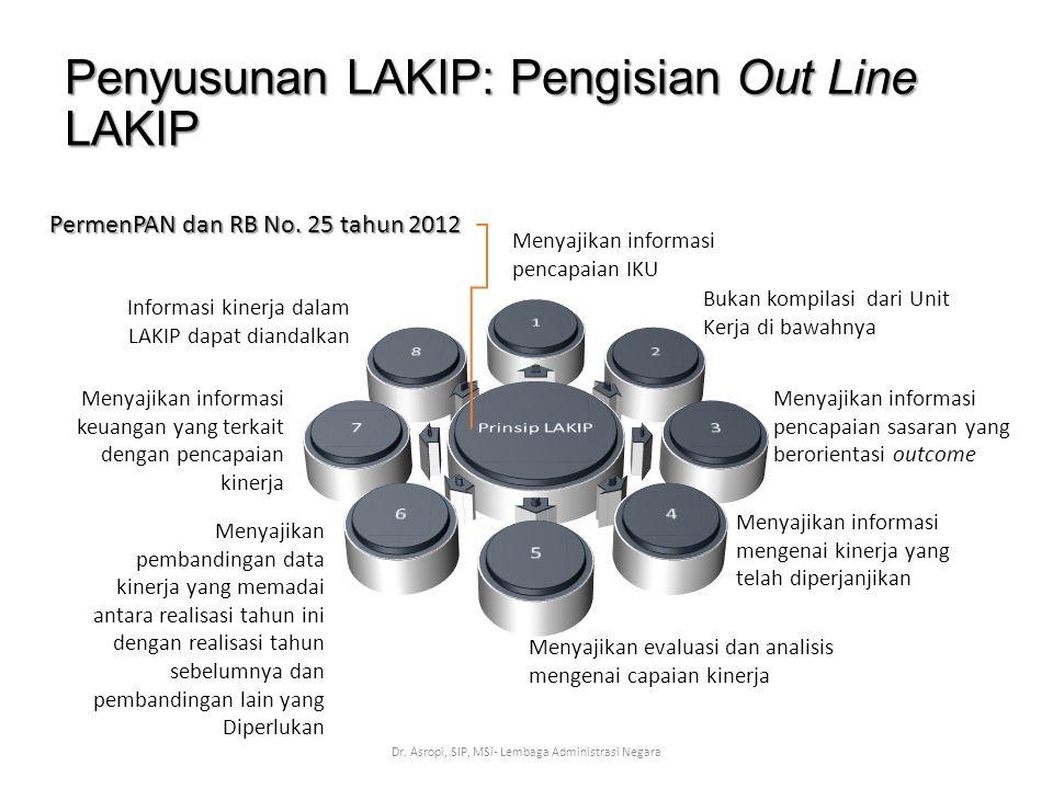 Penyusunan LAKIP: Pengisian Out Line LAKIP Dr. Asropi, SIP, MSi- Lembaga Administrasi Negara PermenPAN dan RB No. 25 tahun 2012