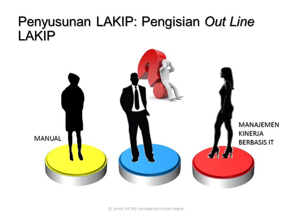 Penyusunan LAKIP: Pengisian Out Line LAKIP Dr. Asropi, SIP, MSi- Lembaga Administrasi Negara MANUAL MANAJEMEN KINERJA BERBASIS IT