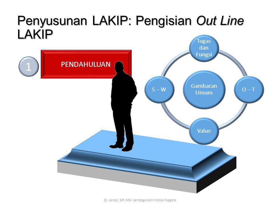 Penyusunan LAKIP: Pengisian Out Line LAKIP Dr. Asropi, SIP, MSi- Lembaga Administrasi Negara PENDAHULUAN 1 Gambaran Umum Tugas dan Fungsi O – T Value