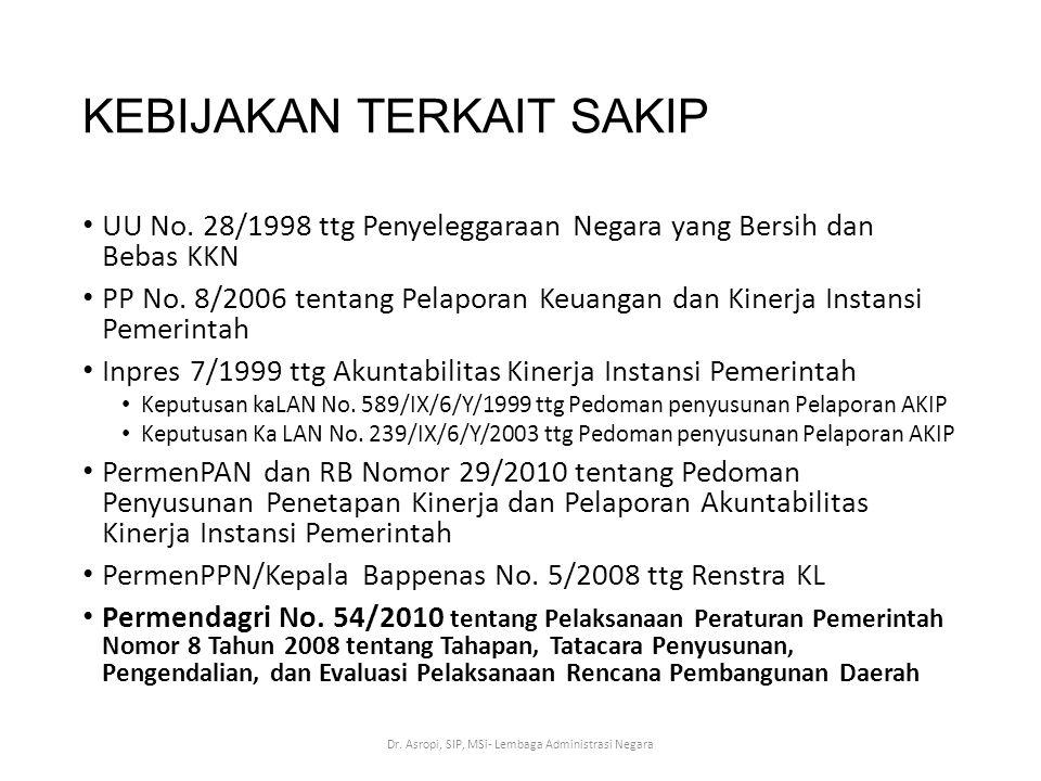 KEBIJAKAN TERKAIT SAKIP • UU No. 28/1998 ttg Penyeleggaraan Negara yang Bersih dan Bebas KKN • PP No. 8/2006 tentang Pelaporan Keuangan dan Kinerja In