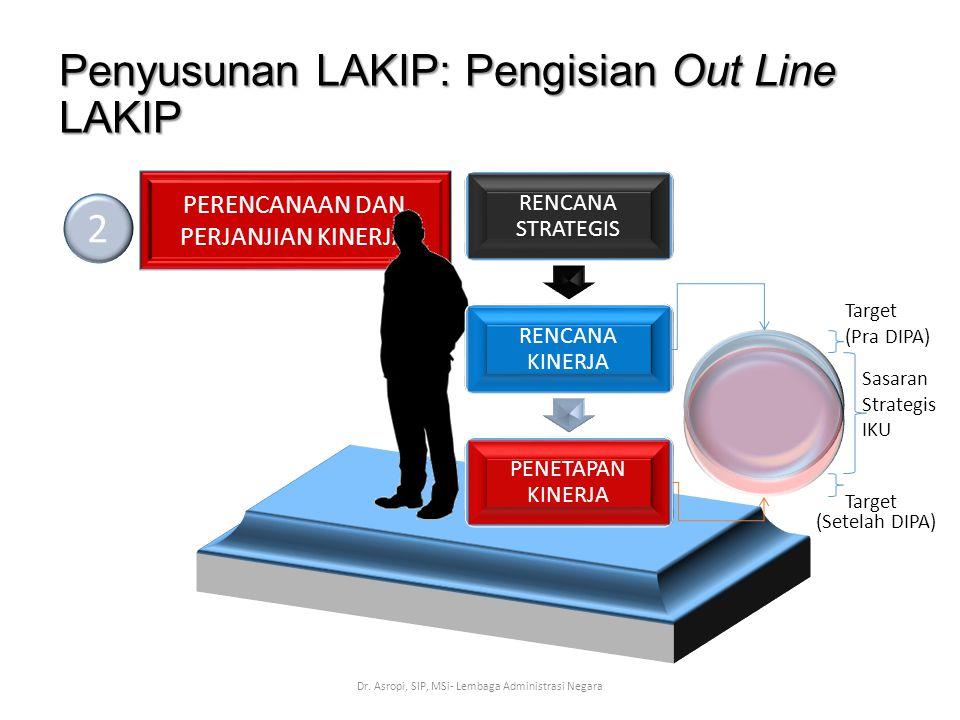 Penyusunan LAKIP: Pengisian Out Line LAKIP Dr. Asropi, SIP, MSi- Lembaga Administrasi Negara PERENCANAAN DAN PERJANJIAN KINERJA 2 RENCANA STRATEGIS RE