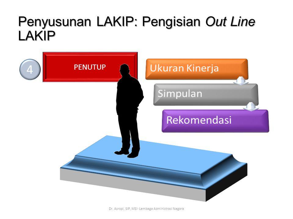 Penyusunan LAKIP: Pengisian Out Line LAKIP Dr. Asropi, SIP, MSi- Lembaga Administrasi Negara PENUTUP 4