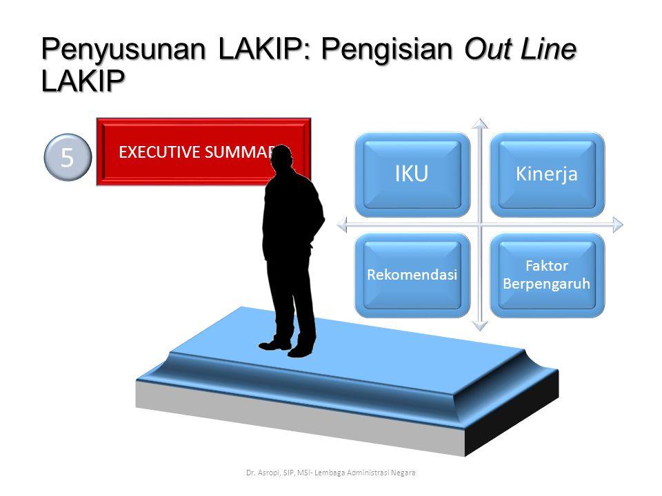 Penyusunan LAKIP: Pengisian Out Line LAKIP Dr. Asropi, SIP, MSi- Lembaga Administrasi Negara EXECUTIVE SUMMARY 5 IKU Kinerja Rekomendasi Faktor Berpen