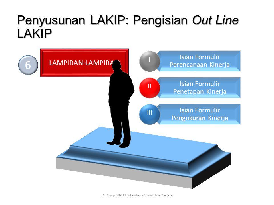 Penyusunan LAKIP: Pengisian Out Line LAKIP Dr. Asropi, SIP, MSi- Lembaga Administrasi Negara LAMPIRAN-LAMPIRAN 6 Isian Formulir Perencanaan Kinerja I