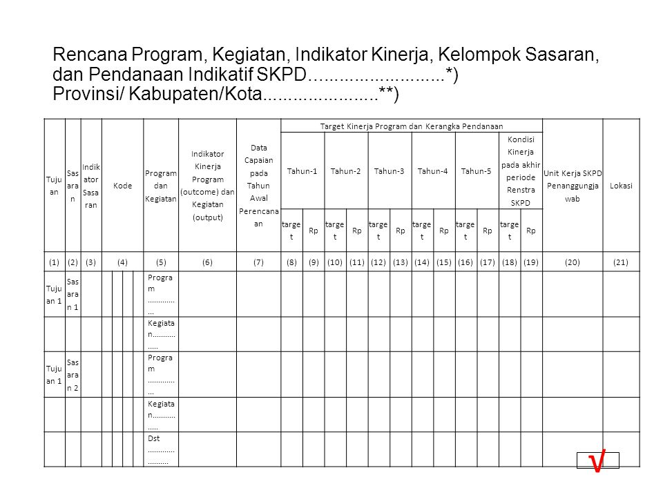 Pengukuran Kinerja Sasaran StrategisIndikator KinerjaTargetRealisasi% Formulir Pengukuran Kinerja Tingkat Provinsi/Kabupaten/Kota Provinsi/Kabupaten/Kota: Tahun Anggaran: Jumlah Anggaran Tahun............................Rp...........