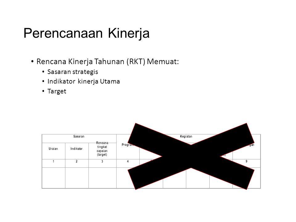 Perencanaan Kinerja • Rencana Kinerja Tahunan (RKT) Memuat: • Sasaran strategis • Indikator kinerja Utama • Target Sasaran Program Kegiatan Keterangan