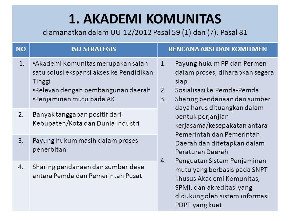 1. AKADEMI KOMUNITAS diamanatkan dalam UU 12/2012 Pasal 59 (1) dan (7), Pasal 81 NOISU STRATEGISRENCANA AKSI DAN KOMITMEN 1. • Akademi Komunitas merup
