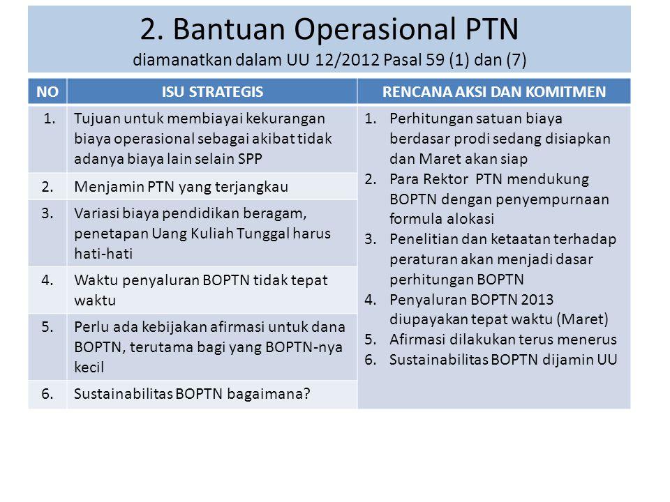2. Bantuan Operasional PTN diamanatkan dalam UU 12/2012 Pasal 59 (1) dan (7) NOISU STRATEGISRENCANA AKSI DAN KOMITMEN 1.Tujuan untuk membiayai kekuran