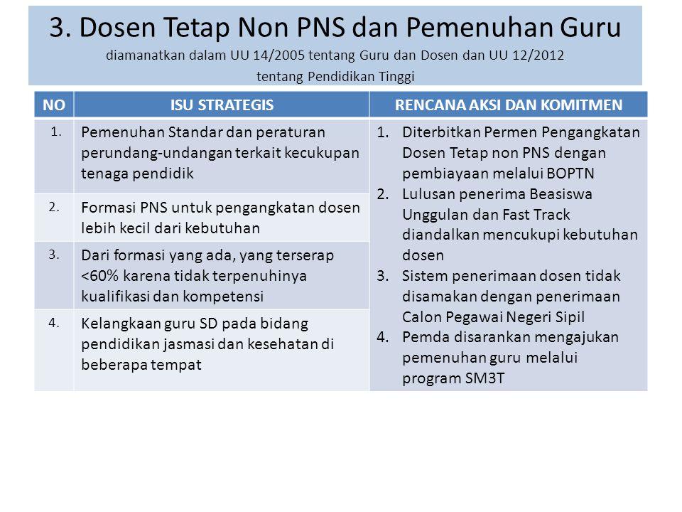 3. Dosen Tetap Non PNS dan Pemenuhan Guru diamanatkan dalam UU 14/2005 tentang Guru dan Dosen dan UU 12/2012 tentang Pendidikan Tinggi NOISU STRATEGIS