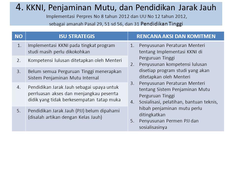 4. KKNI, Penjaminan Mutu, dan Pendidikan Jarak Jauh Implementasi Perpres No 8 tahun 2012 dan UU No 12 tahun 2012, sebagai amanah Pasal 29, 51 sd 56, d