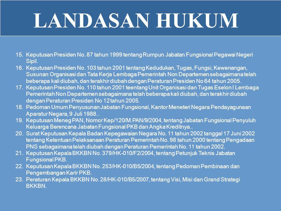 LANDASAN HUKUM 15.Keputusan Presiden No. 87 tahun 1999 tentang Rumpun Jabatan Fungsional Pegawai Negeri Sipil. 16.Keputusan Presiden No. 103 tahun 200