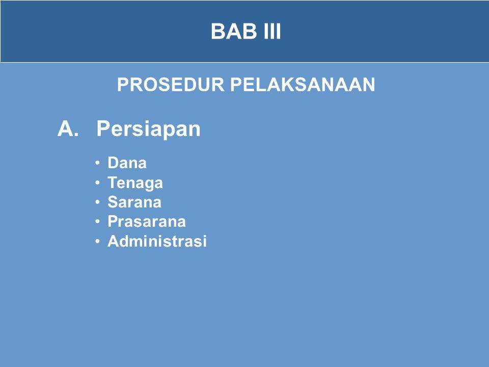 BAB III PROSEDUR PELAKSANAAN A.Persiapan •Dana •Tenaga •Sarana •Prasarana •Administrasi