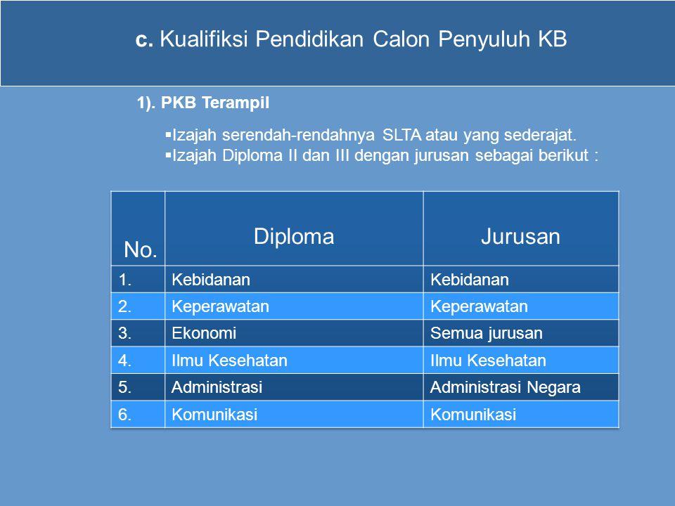 c. Kualifiksi Pendidikan Calon Penyuluh KB 1). PKB Terampil  Izajah serendah-rendahnya SLTA atau yang sederajat.  Izajah Diploma II dan III dengan j