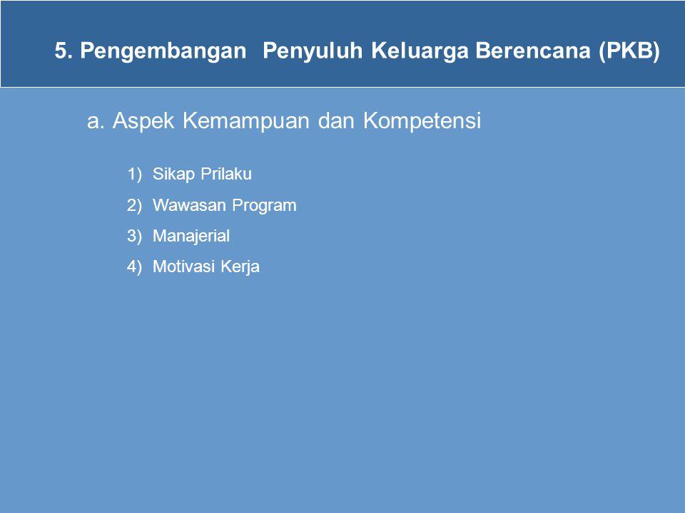 5.Pengembangan Penyuluh Keluarga Berencana (PKB) a.Aspek Kemampuan dan Kompetensi 1)Sikap Prilaku 2)Wawasan Program 3)Manajerial 4)Motivasi Kerja