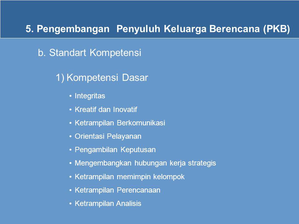 5.Pengembangan Penyuluh Keluarga Berencana (PKB) b.Standart Kompetensi 1)Kompetensi Dasar •Integritas •Kreatif dan Inovatif •Ketrampilan Berkomunikasi
