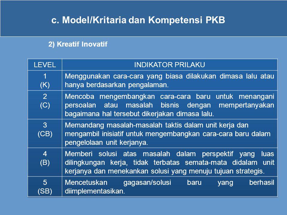 c.Model/Kritaria dan Kompetensi PKB 2) Kreatif Inovatif