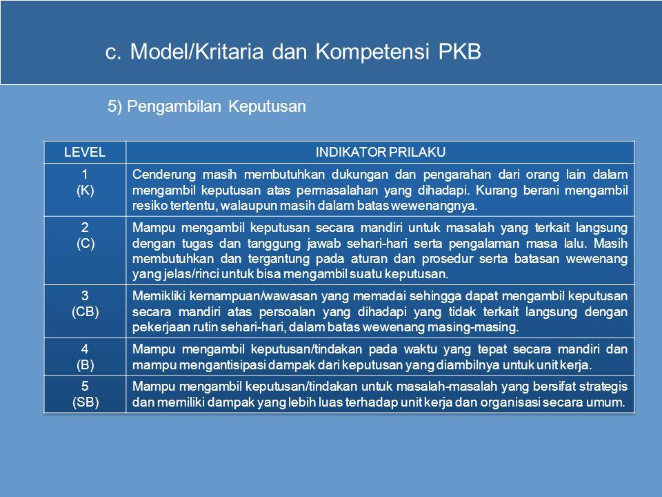 c.Model/Kritaria dan Kompetensi PKB 5) Pengambilan Keputusan